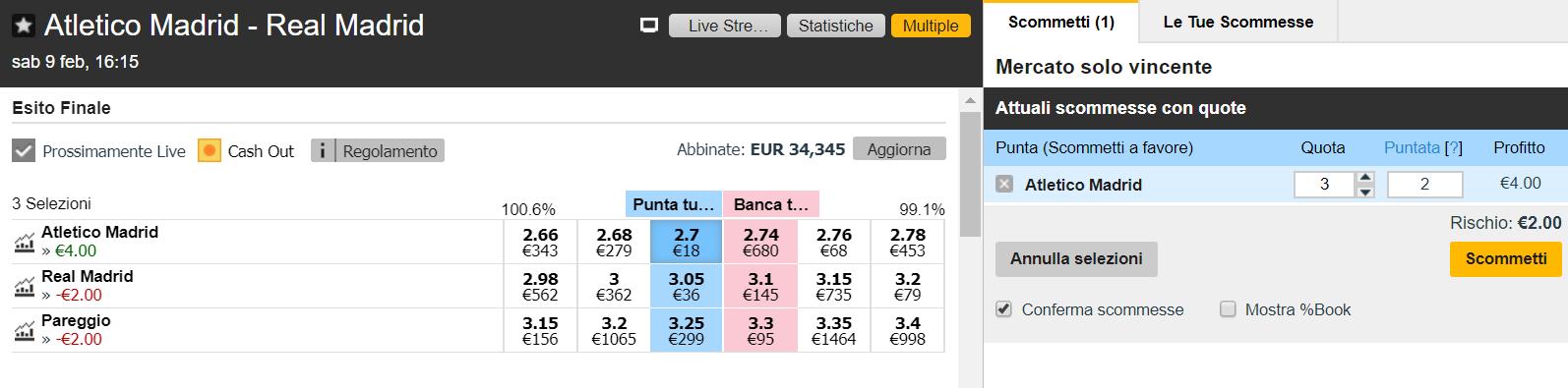 Atletico Madrid vs. Real Madrid - Back 1 - Importo € 2