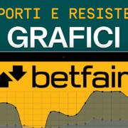 I grafici e lo Sportsbook di Betfair – Corso di base di Betfair – Betting Exchange