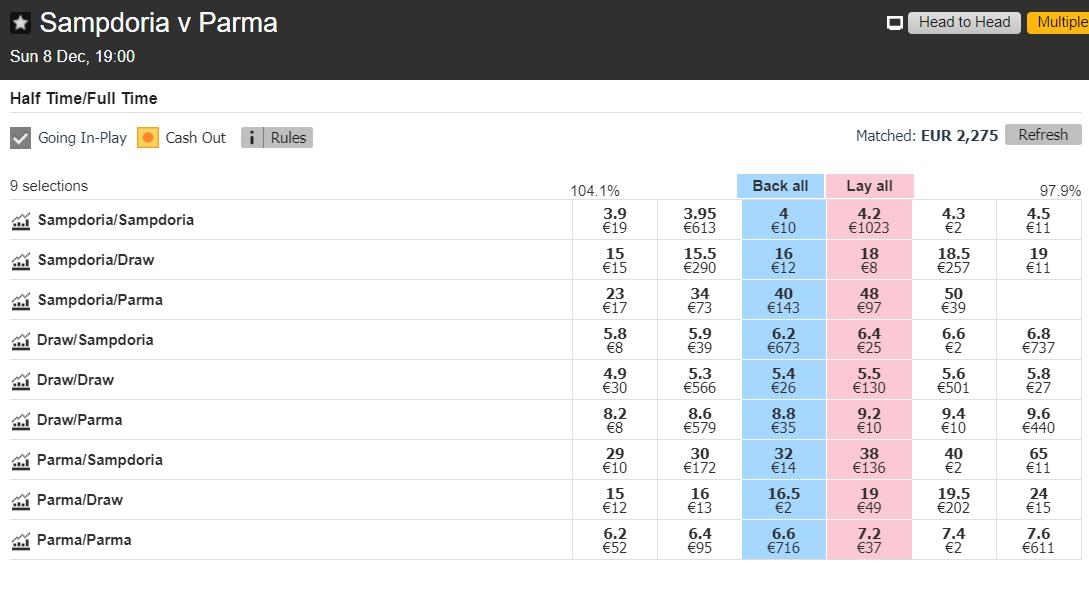 Sampdoria vs. Parma - Fine primo tempo / Fine partita