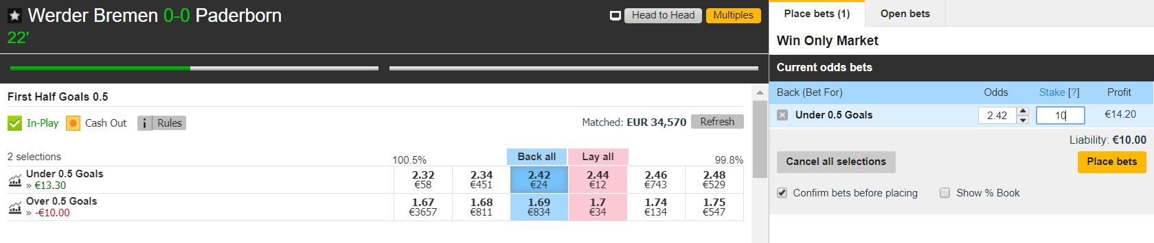 Werder Brema vs. Paderborn - PrimoTempo Under/Over 0.5