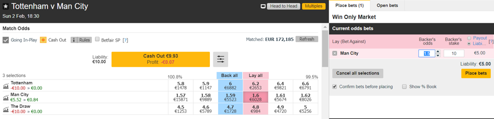 Tottenham vs. Manchester City - Esito Finale - Lay 2 a 1.56
