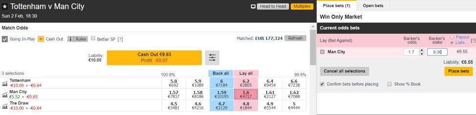 Tottenham vs. Manchester City - Esito Finale - Lay 2 a 1.70 Balanced