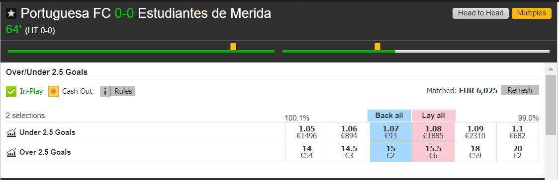 Portuguesa vs. Estudiantes de Merida - Esito Finale