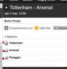 Tottenham vs. Leicester - Grafici